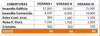 AIG verano. Promociones de las aseguradoras en uruguay. Hogar y apartamentos protegidos. Vacaciones. Tranqu  ilidad. Las mejores coberturas. Asesores de seguros. Corredores de seguros