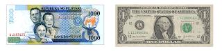 Peso-Dollar devaluation