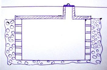 в загородном доме, канализация на даче, схема колодца канализации, устройство наружной канализации
