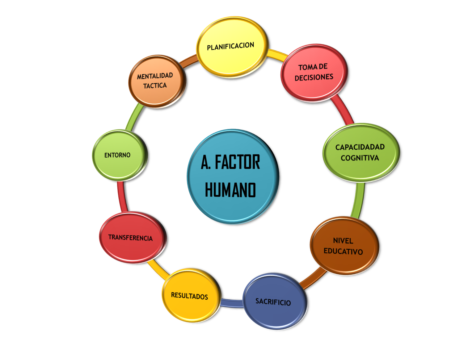 el factor cougars personals Hi ha molts factors tant genètics com personals, familiars i  cionats amb el cos, etc • malnutrició: és el factor més impor-tant per al manteniment de.