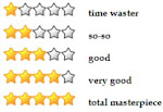 My books rating