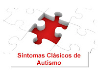Sintomas de Autismo