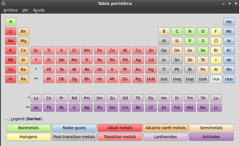 Tabla peridica con un toque de arte undo 13 y tiene bastantes herramientas como organizar por colores los estados slidolquidogas de cualquier elemento urtaz Image collections