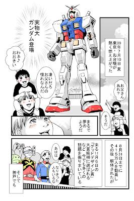 Yomu News - Manga no Shimbum - Noticias en manga
