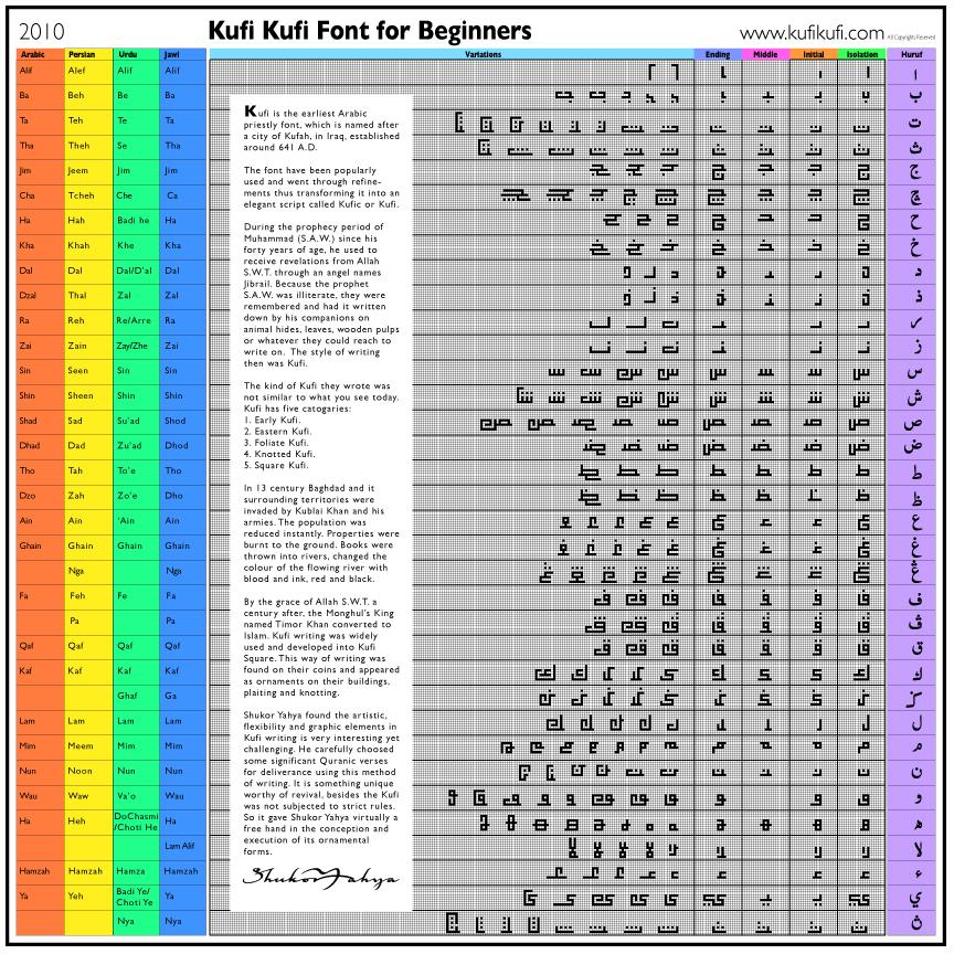 Kufi rhapsody a font chart