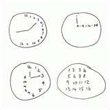 Alzheimer's Clock Draw Test, Detect the Signs of Alzheimer's Early