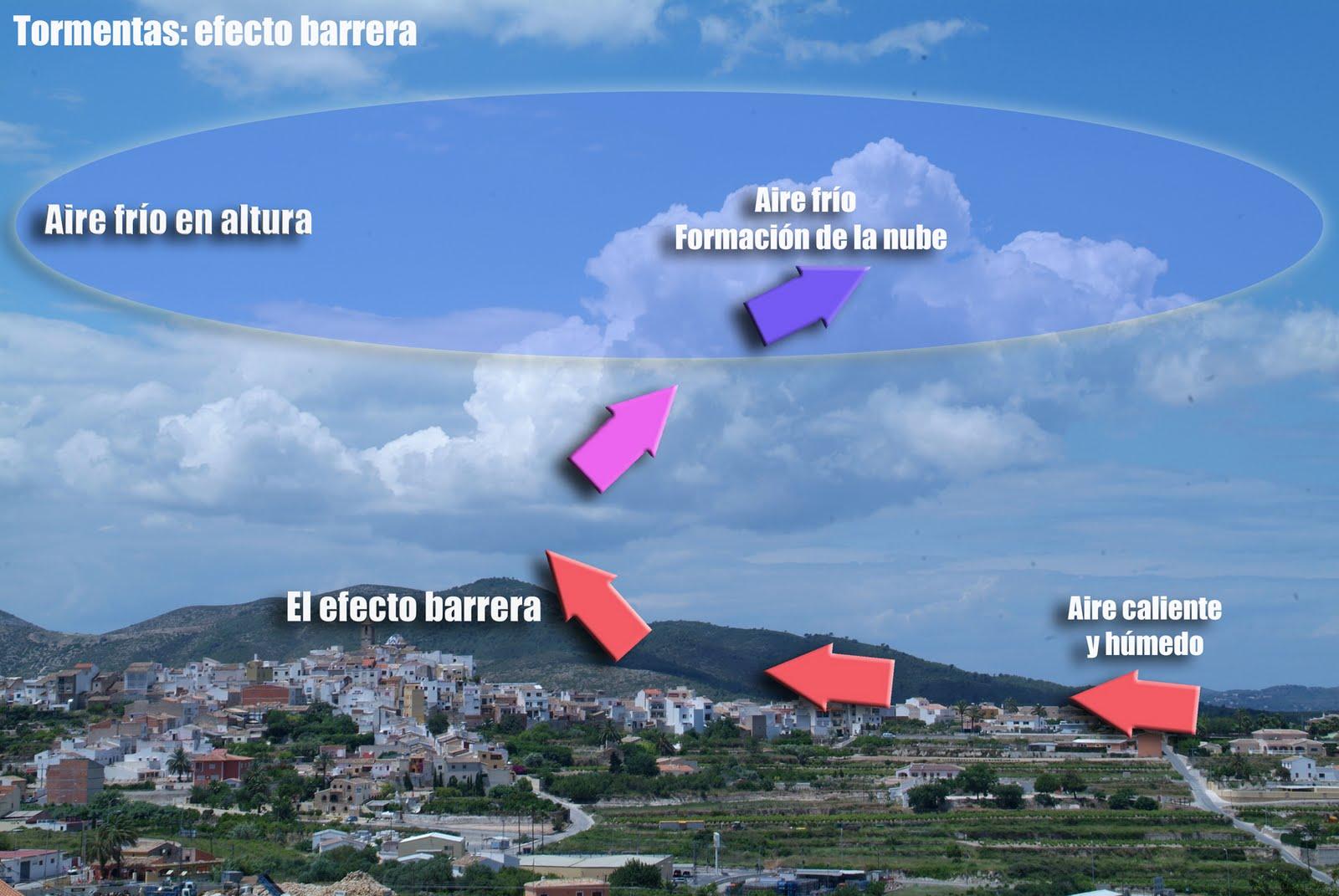 Resultat d'imatges de como se forma una tormenta