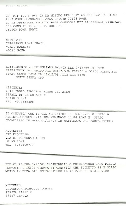 Avvenuta consegna dei telegrammi