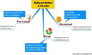IB: Business Management – Notes on Marketing (Unit 4.1 ...