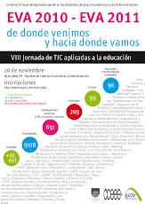 Afiche VIII Jornada de TICs aplicadas a la educación para docentes de la FCEA