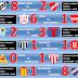 Sub 23 - Fecha 1 - Clausura - Resultados