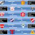 Primera - Fecha 6 - Clausura