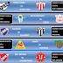 Formativas - Fecha 6 - Clausura