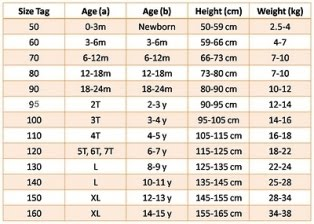 ~~  Measurement Chart  ~~