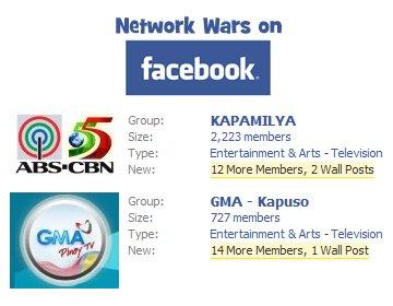 Kapamilya vs Kapuso on Facebook