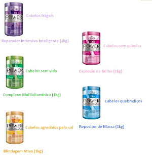 Vitaminas de cabelo de comida de perda