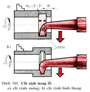Kỹ thuật tiện cơ bản P3: Kỹ thuật tiện lỗ