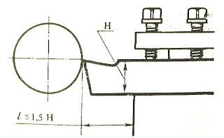 cacchgadao1 Kỹ thuật tiện cơ bản P1: Kỹ thuật tiện rãnh