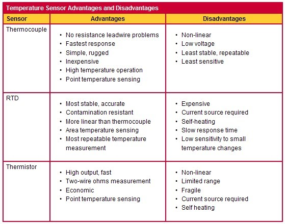 advantages and disadvantages of industrialization Disadvantages of industrial design by michelle hickman - updated september 26, 2017 factories rely on the most cost-efficient layout design to ensure operations run smoothly to produce.