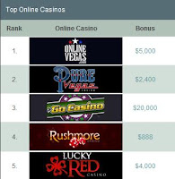 Casinos Online (Casino En Ligne) OnlineCasinoGames, Online Internet Casino on CasinoScandinavia.com