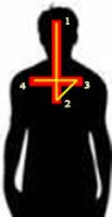 Как сделать сатанинский крест