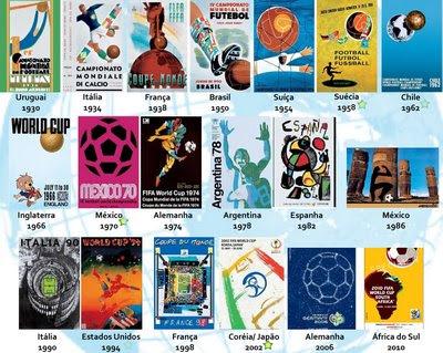 copas poster Wallpapers Campeões Estaduais de 2010.