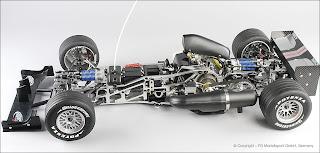coches sin encadenado de F1 rFactor Reglajes