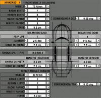 Motec rFactor analisis de telemetría