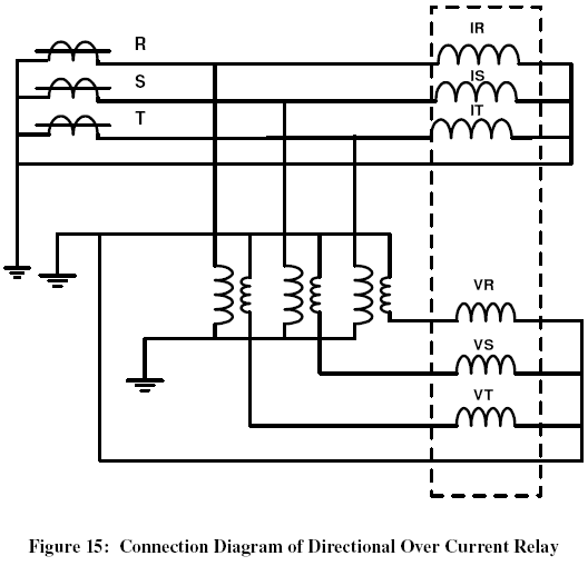 wiring diagram overcurrent relay wiring image wiring diagram overcurrent relay wiring database wiring on wiring diagram overcurrent relay