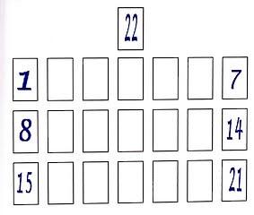 les arts divinatoires numerologie graphologie tarot interpretations. Black Bedroom Furniture Sets. Home Design Ideas