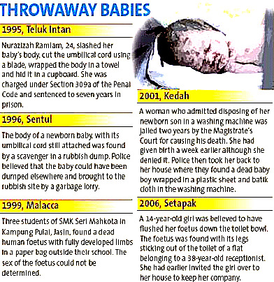 baby dumping essay Example of essay about babydumping and drug baby dumping love of oneself remedy for unwed pregnancy, baby dumping submitted by najiah on friday, june 11th, 2010  baby dumps  local  universiti kebangsaan malaysia (ukm)  unwanted pregnancy bernama friday, june 11th, 2010 19:19:00 kuala lumpur: knowledge and education on self-respect and love of oneself are important in dealing with the .