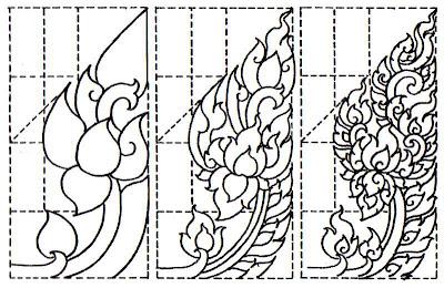 Kanok Baithet Big tail Pattern of Lai Thai Ancient Art