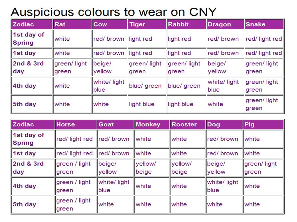 cable tv auspicious colors to wear during chinese new year 2011 - Chinese New Year Animals Meanings
