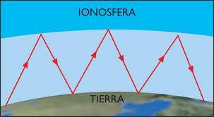 Japón Terremoto (7-Abril-2011) --> Pulso de Luz Azul en el Cielo (¿Arma Climatica?) Ionosfera
