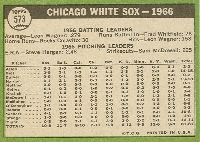 1968 White Sox
