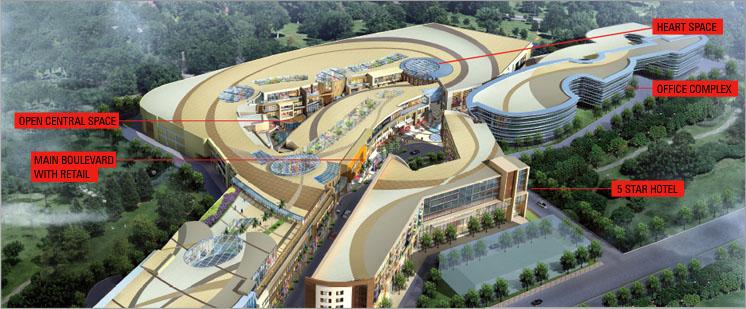 All Things Retail Development Phoenix Market City Mumbai