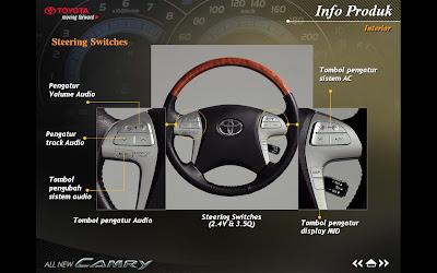 Kredit Toyota Camry