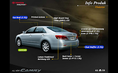 Eksterior Toyota All New Camry