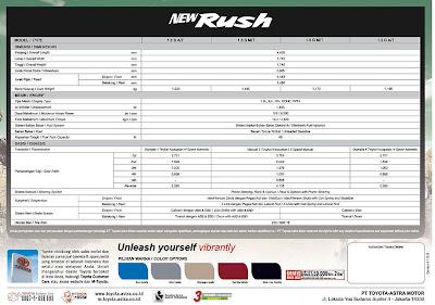 brosur rush baru