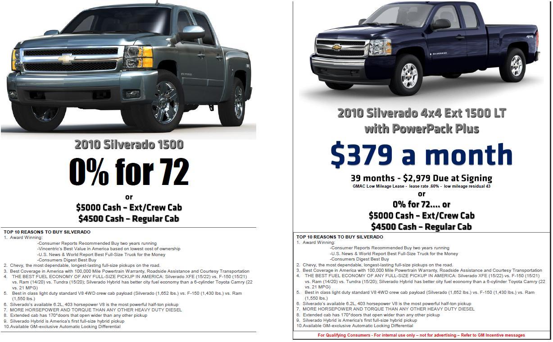 Used Car Dealerships Fargo North Dakota
