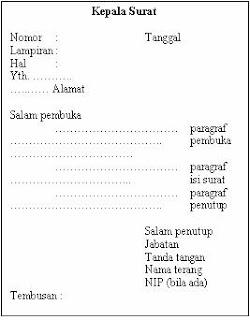 Contoh Format Surat Perjanjian Resmi Hutang Piutang Legal Secara Hukum