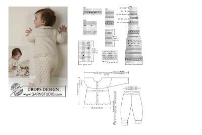 coprifasce maglioncino golfino ferri maglia pattern spiegazioni schemi