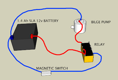 gnarlydog news shop electric bilge pump in a kayak a typical diagram for the wiring will look like this this wiring will only work this relay other relays will need a specific wiring depending on the