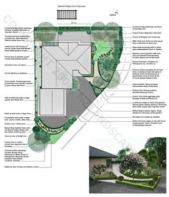 Nzlandscapes landscape design blog new zealand nz for Landscape architecture new zealand