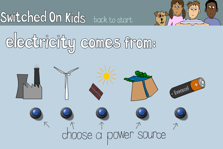 Electrical Energy Examples For Kids image information