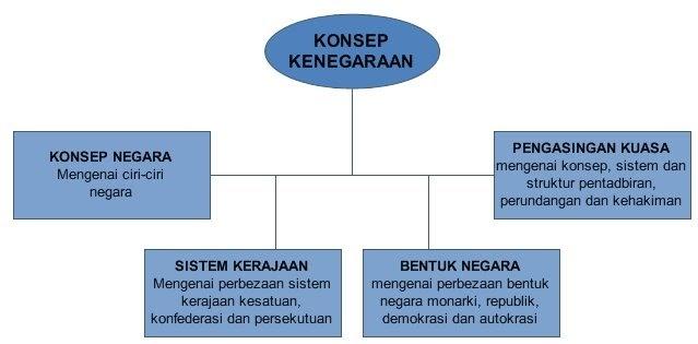 Foryou malaysia