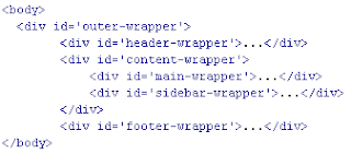 vntim.tk Cách tạo template 3 cột cho blogspot