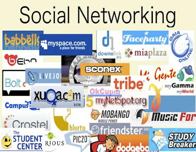 Social Networking Sites 2