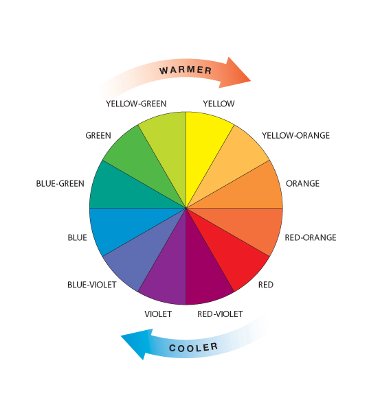 Colour Wheel Chart