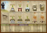 Hráčská hrací deska pro plánování akcí